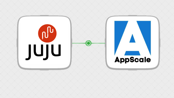 Why an AppScale / Canonical Partnership Is Important